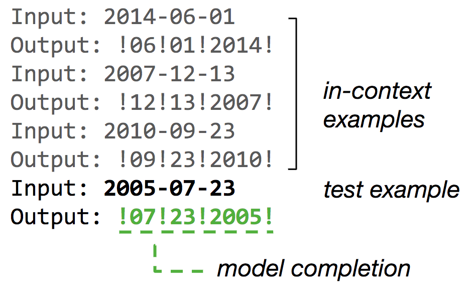 In-context examples: Input: 2014-06-01 Output: !06!01!2014! Input: 2007-12-13 Output: !12!13!2007! Input: 2010-09-23 Output: !09!23!2010! Test example: Input: 2005-07-23 Output:  Model completion: !07!23!2005!